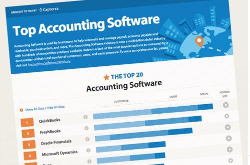 وظایف نرم افزار حسابداری